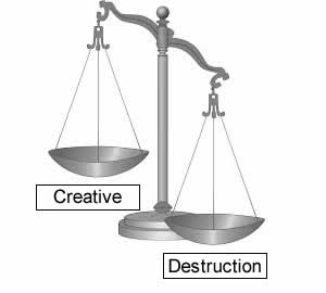 an image showing the scales of creativity and destruction being weighed in the balance