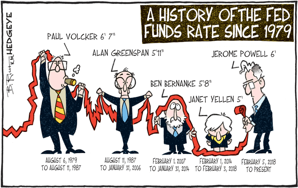 A cartoon comparing the physical height of the past five Fed chairs with the path of the fed funds rate.