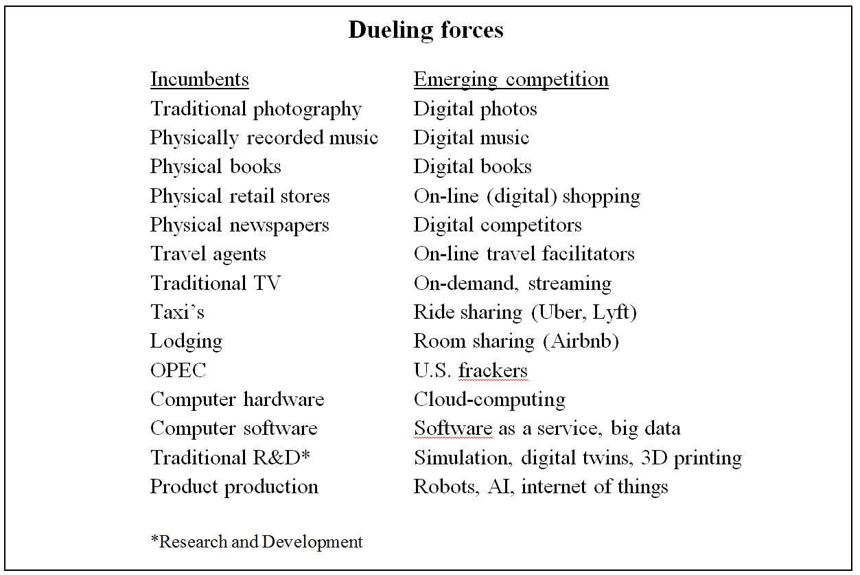 a table comparing incumbent products and services with newer offerings based on technological advancements