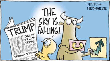 a cartoon showing Chicken Little decrying the sky is falling because of continuous Trump headlines in the press yet the equity bull market continues
