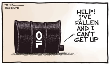 Cartoon: Collapsing Oil Prices